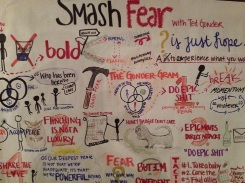 Smash Fear talk by Ted Gonder at Bold Academy.  Visual storyboard by Whitney Flight.  Photo by Terri Simon